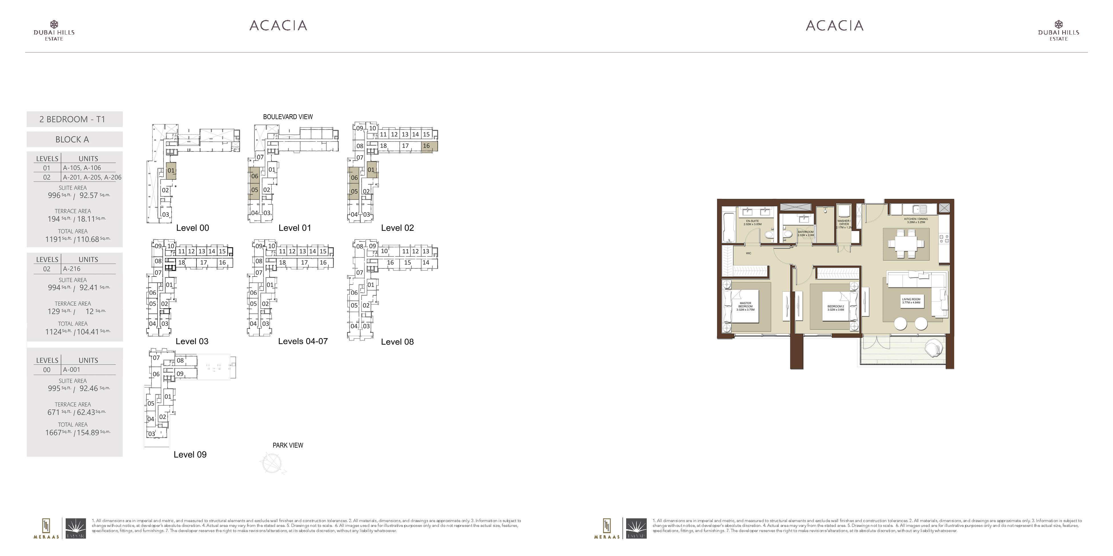 مخطط الطوابق