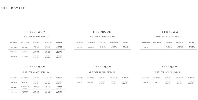 Bedroom 1 Size 792.76 sq ft