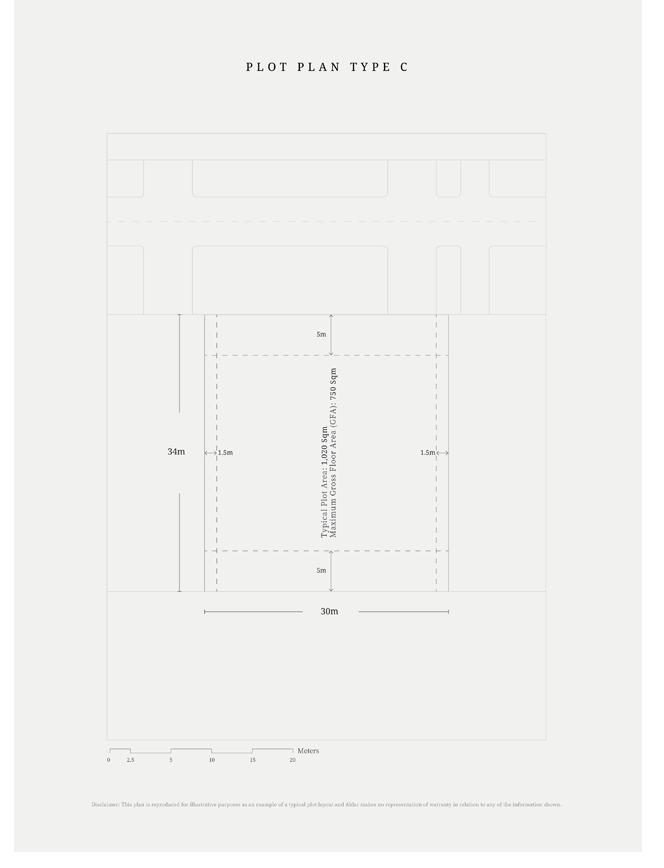 مخطط قطع أرض – النوعC  ، النموذجي ، حجم 1020 متر مربع